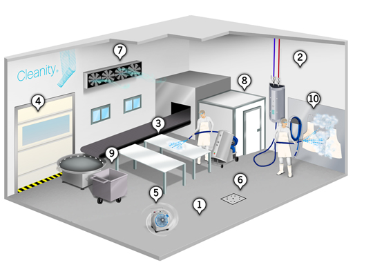 Cleanity compromiso con la higiene industrial for Utensilios y materiales de una cocina de restaurante
